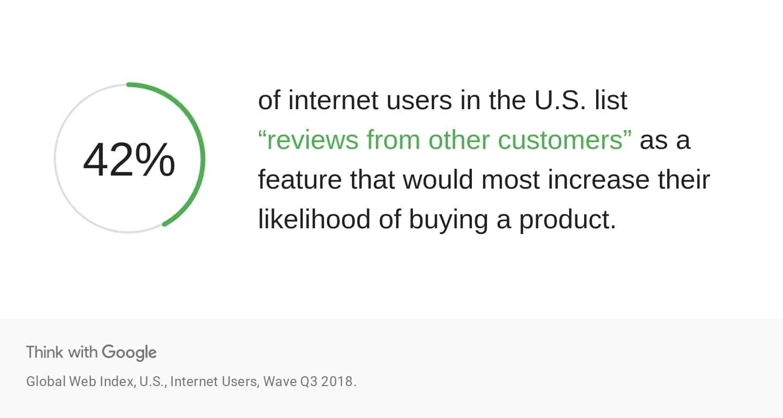 avis client e-commerce statistique