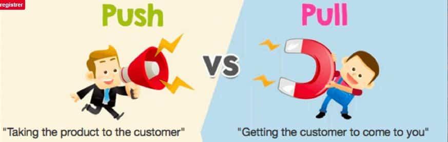 marketing push et pull