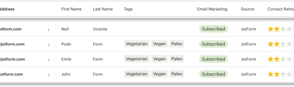 tag segmentation email