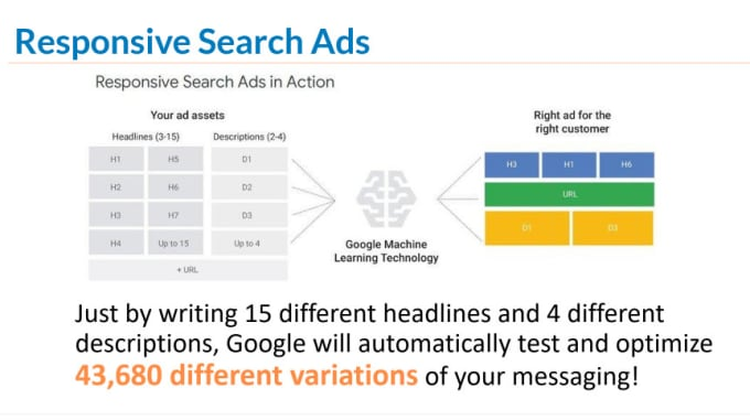 responsive search ads sea
