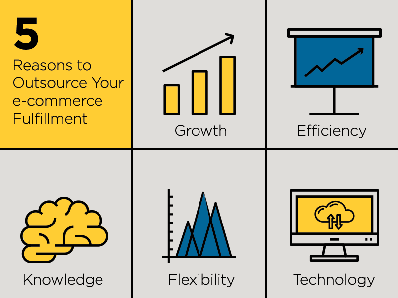outsourcing ecommerce