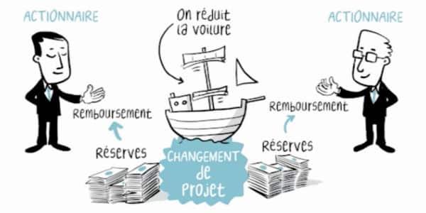 réduction de capital social en cas de changement de projet