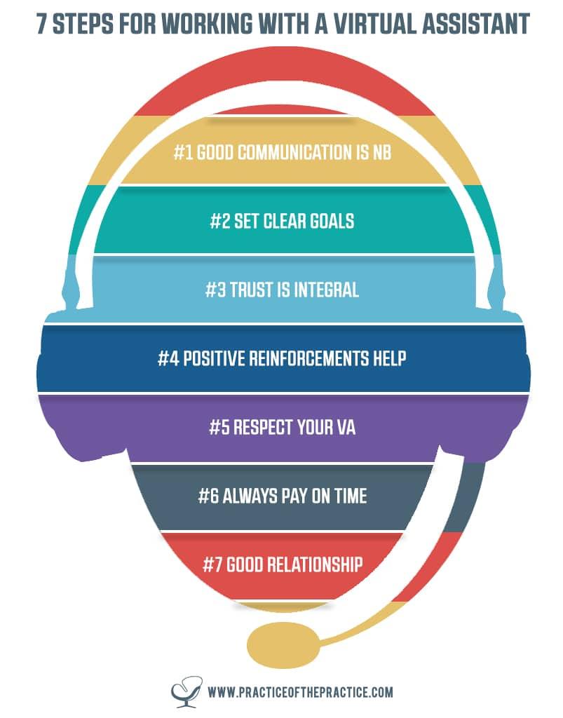7 étapes pour travailler avec un assistant virtuel
