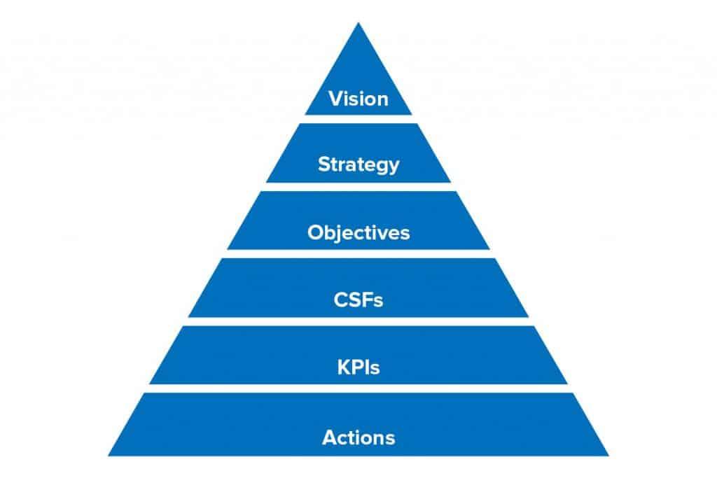 Pyramide Vision entreprise