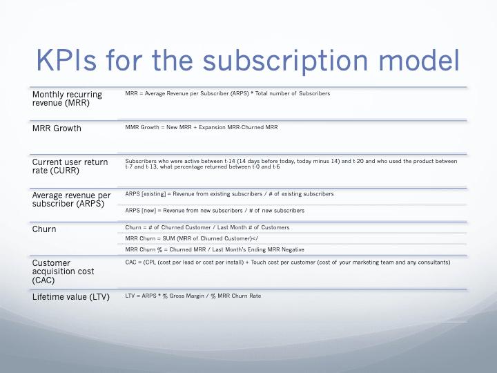 KPI modèle abonnement