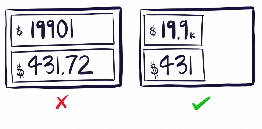 simplifier la lecture avec des chiffres arrondis