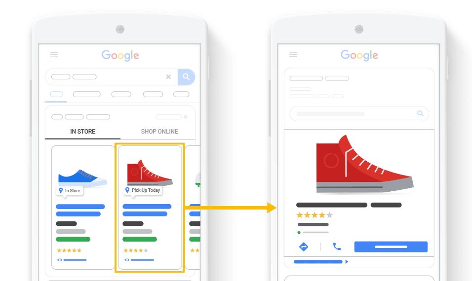 fonctionnement google shopping