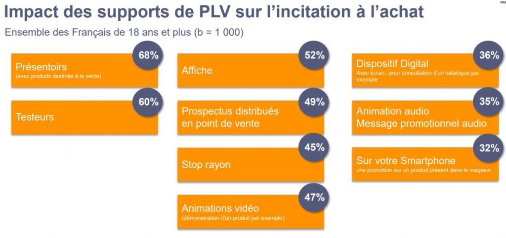 Impact PLV support