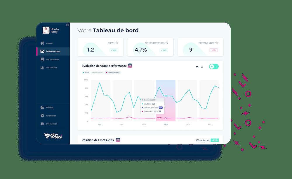 Plezi One dashboard