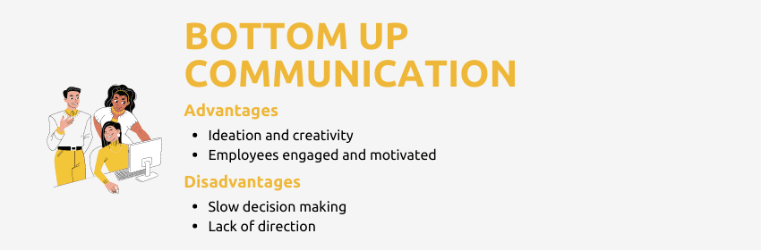 communication interne bottom up