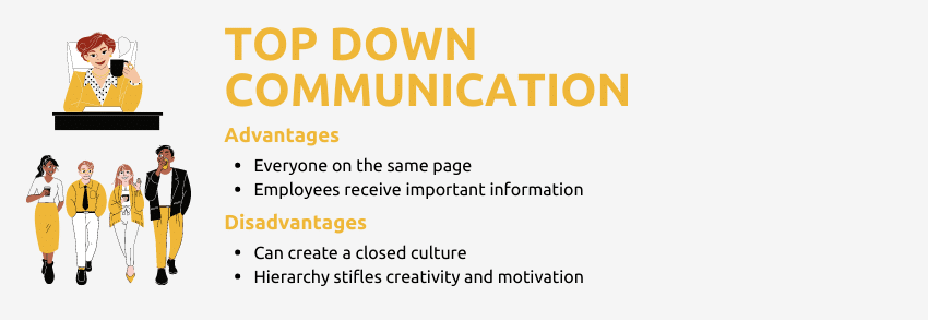 communication interne top down
