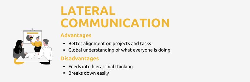 communication interne transverse