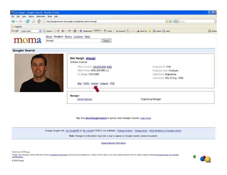 Profil Google Moma Communication interne