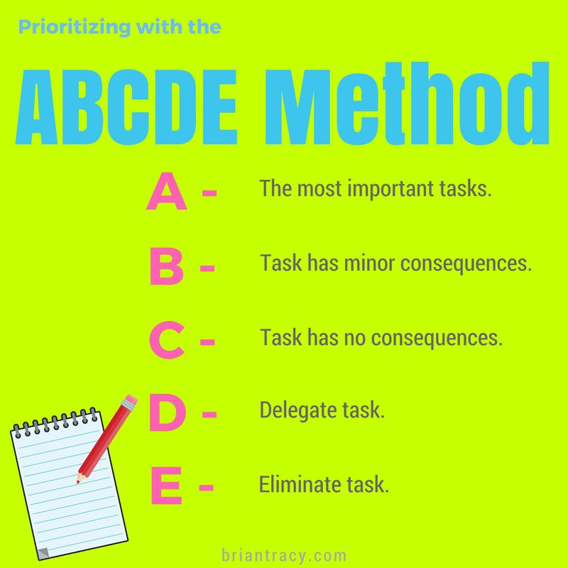 liste de tache to do methode abcde