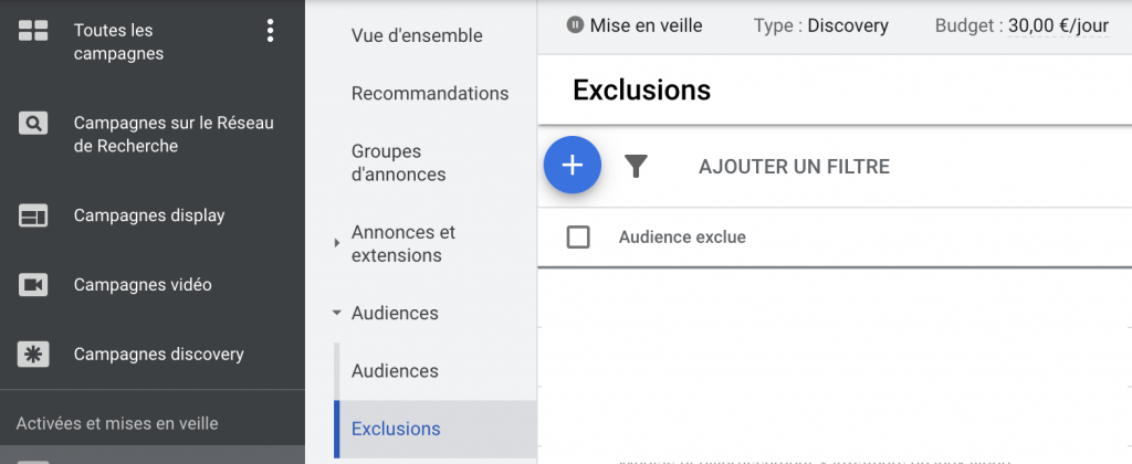 Exclusion audience Google ads