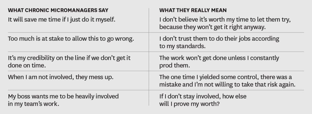 Ce que veulent dire les managers qui ne délèguent pas